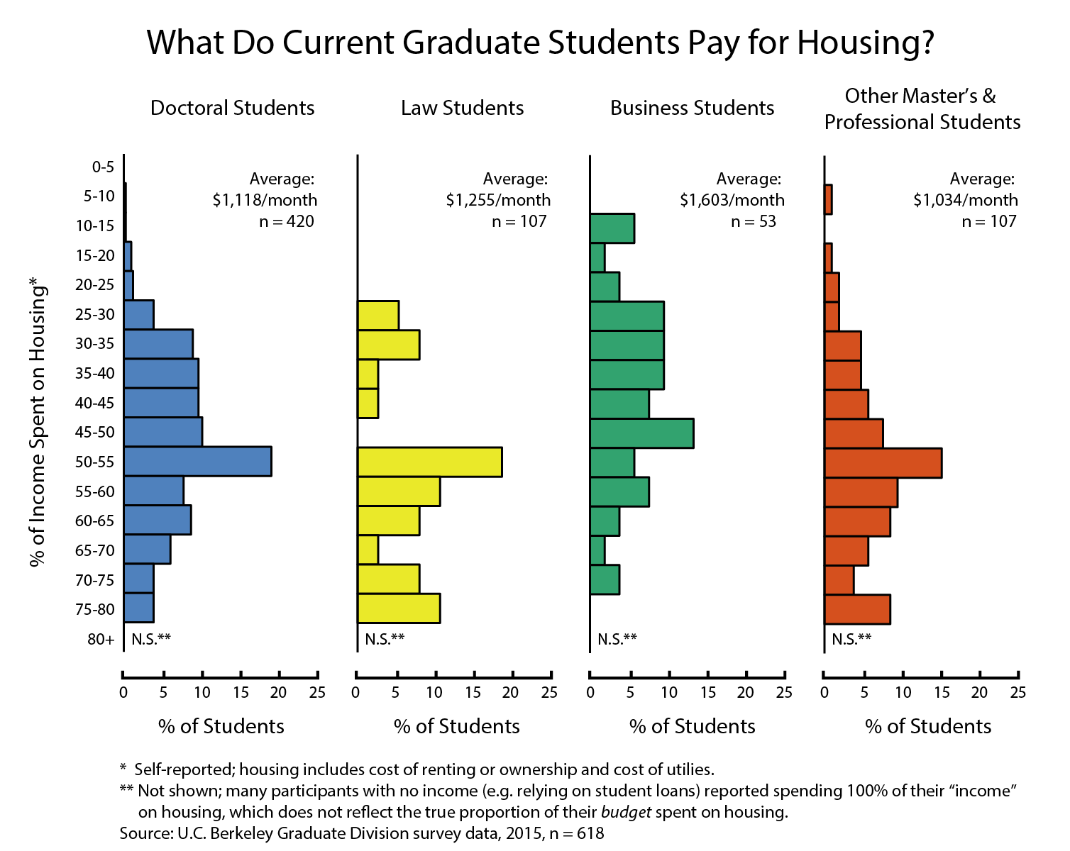 Guide Graphic - Housing